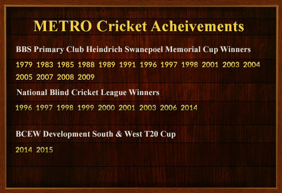 Metro Cricket Achievement Board 2015