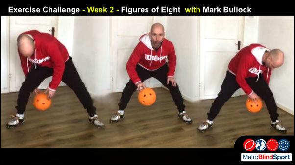 Exercise Challenge - Week 2 - Figures of Eight with Mark Bullock